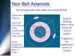 non belt asteroids