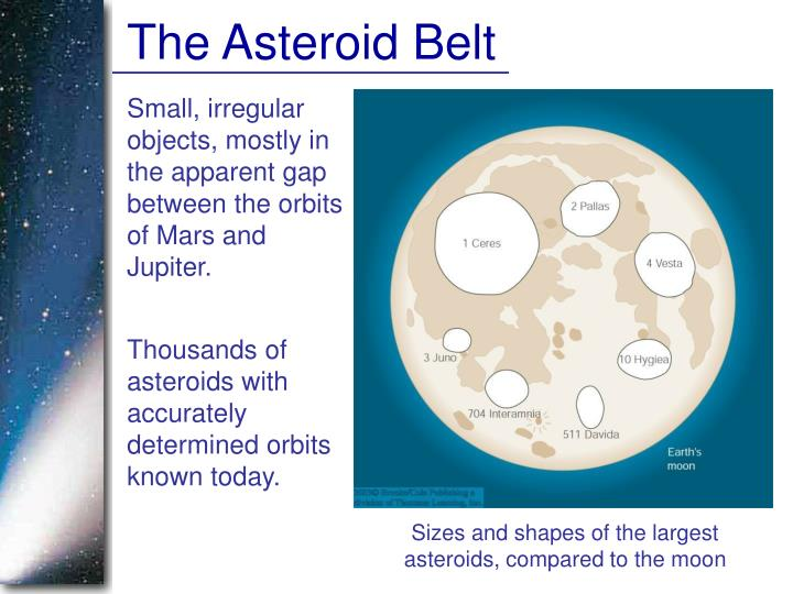 The Asteroid Belt