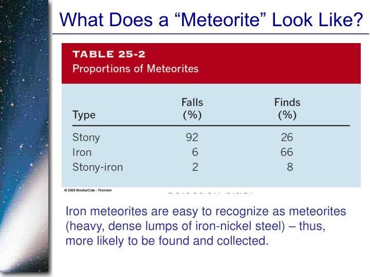 "What Does a ""Meteorite"" Look Like?"