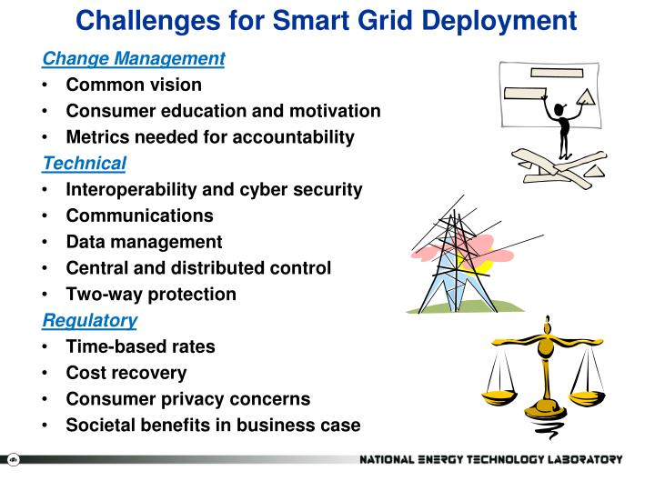 Challenges for Smart Grid Deployment