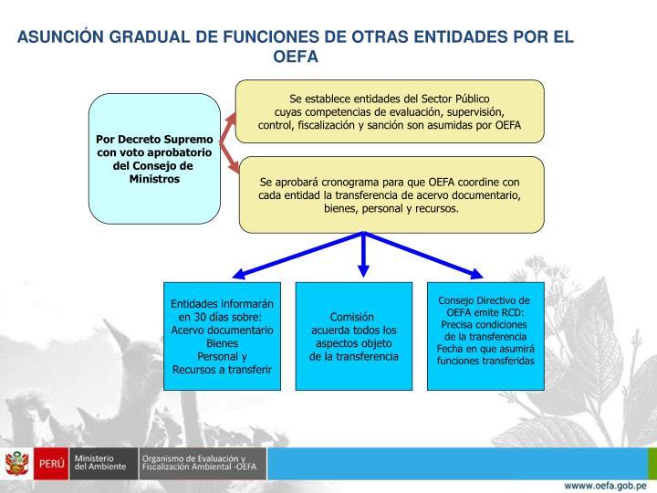 ASUNCIÓN GRADUAL DE FUNCIONES DE OTRAS ENTIDADES POR EL OEFA