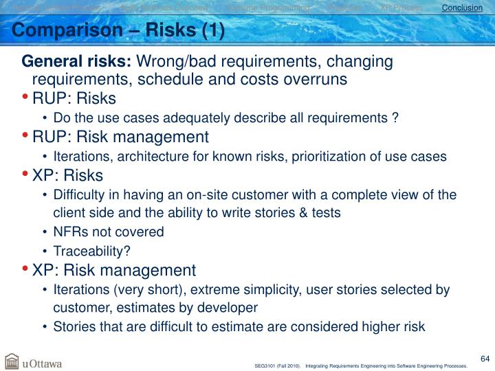 General risks: