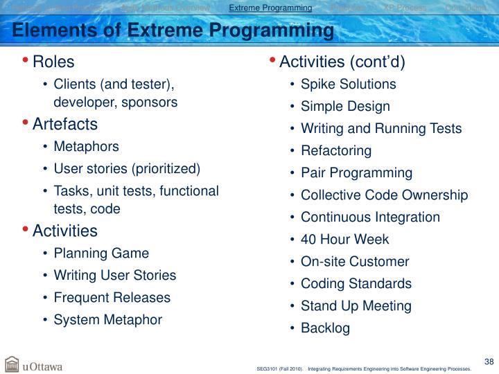Activities (cont'd)