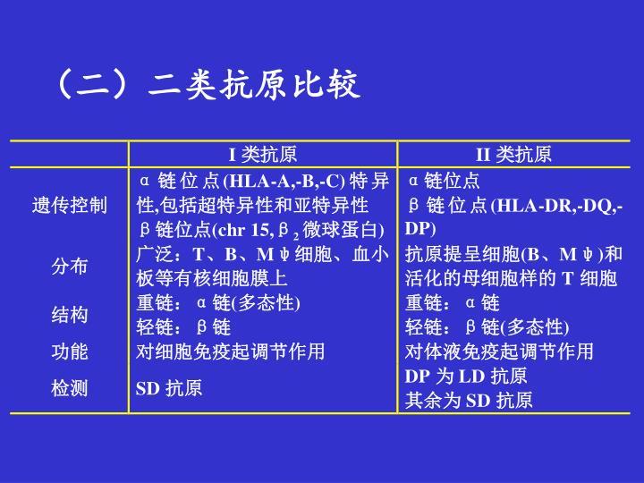 (二)二类抗原比较