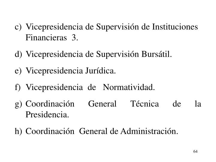 c)Vicepresidencia de Supervisin de Instituciones Financieras  3.