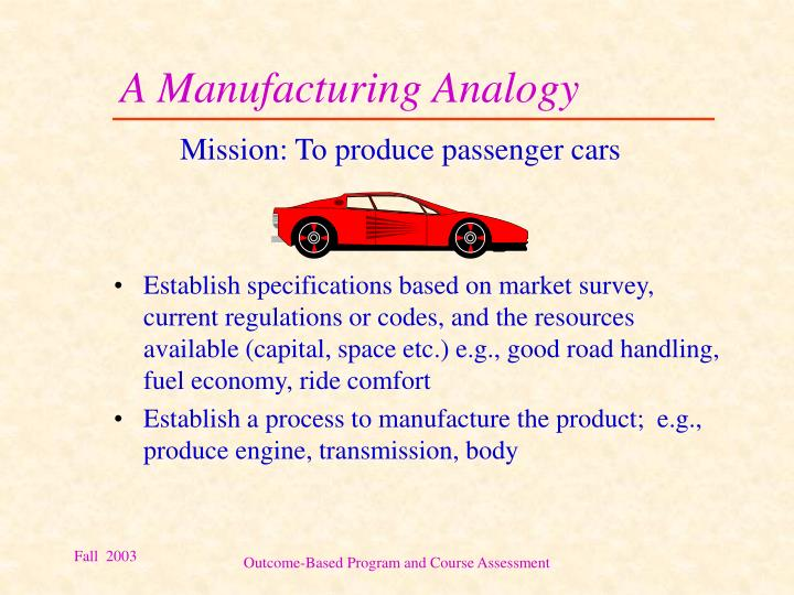 A Manufacturing Analogy