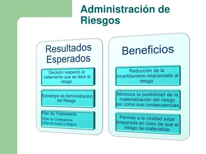 Administración de