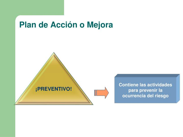Plan de Acción o Mejora