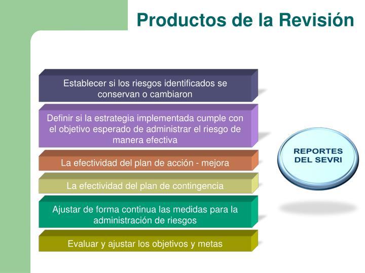Productos de la Revisión