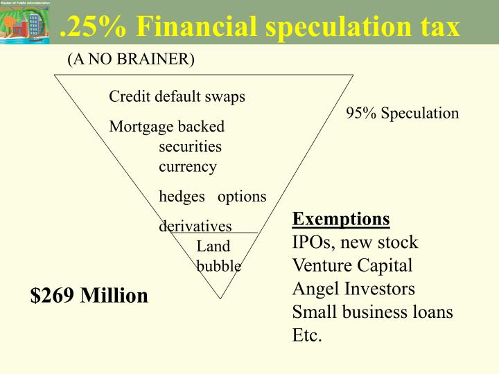.25% Financial speculation tax