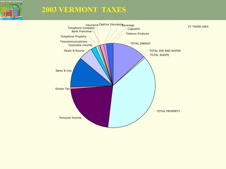 2003 VERMONT  TAXES