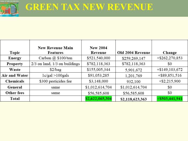 GREEN TAX NEW REVENUE