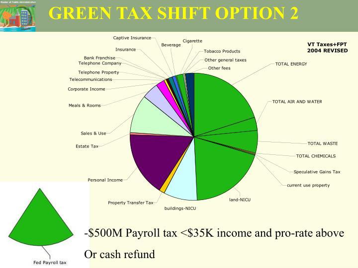 GREEN TAX SHIFT OPTION 2