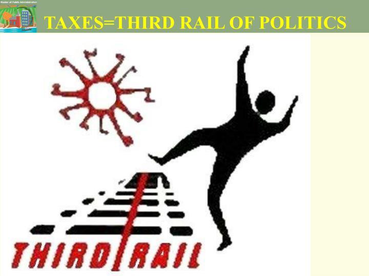 TAXES=THIRD RAIL OF POLITICS