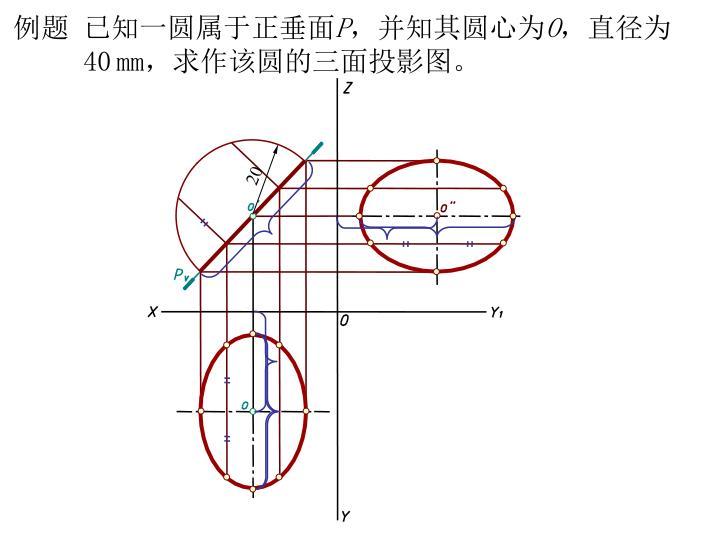 例题 已知一圆属于正垂面
