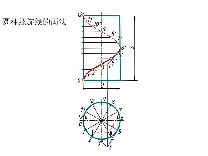 圆柱螺旋线的画法