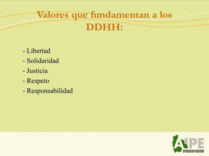 Valores que fundamentan a los DDHH: