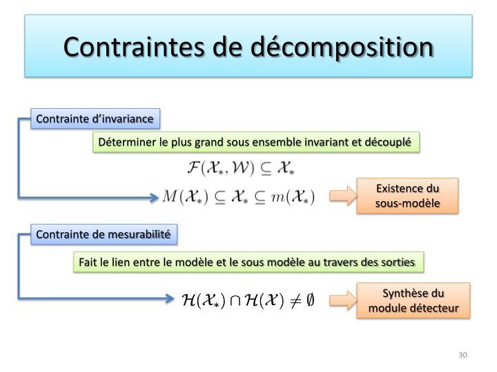 Contraintes de décomposition