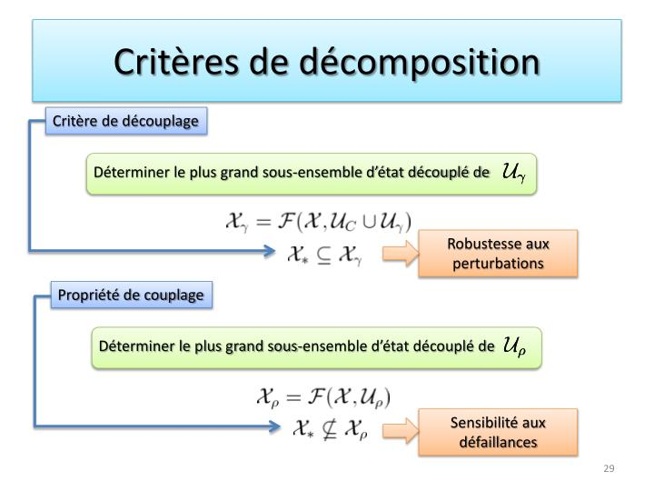 Critères de décomposition