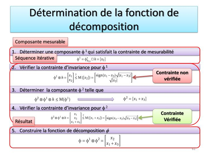 Détermination de la fonction de décomposition