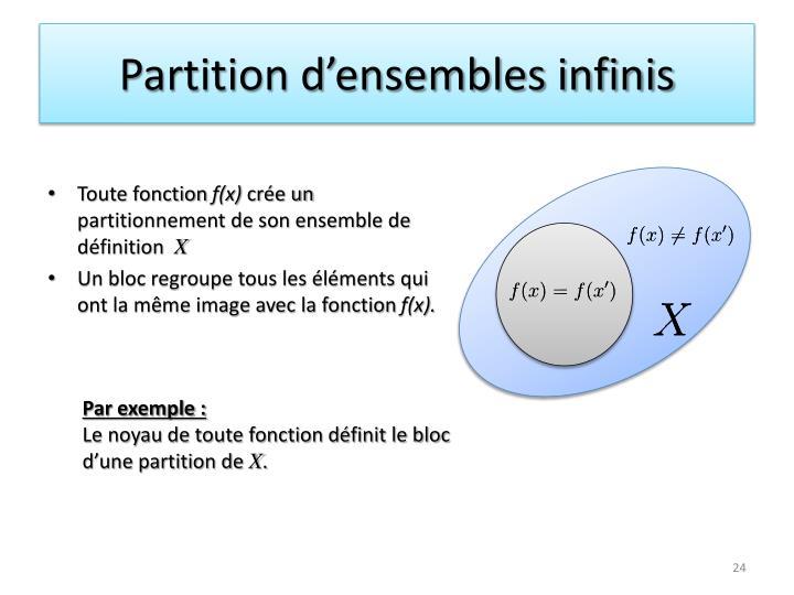 Partition d'ensembles infinis
