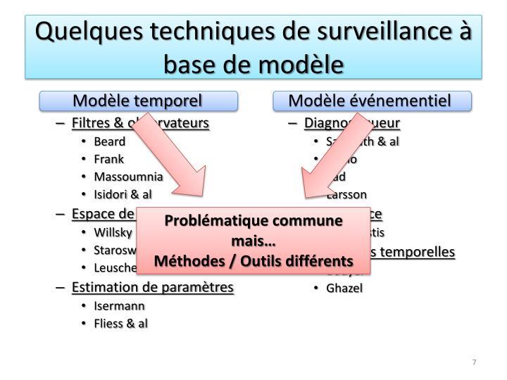 Quelques techniques de surveillance à base de modèle