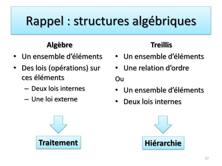 Rappel : structures algébriques