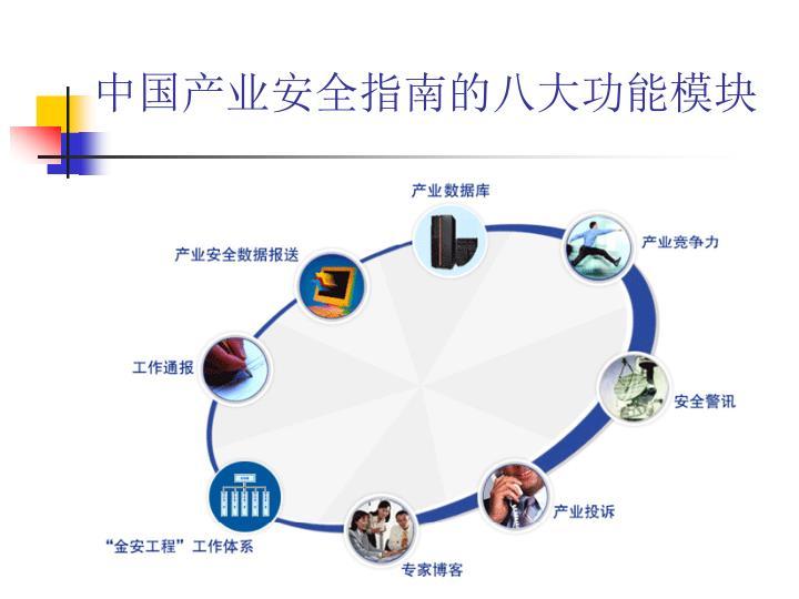 中国产业安全指南的八大功能模块