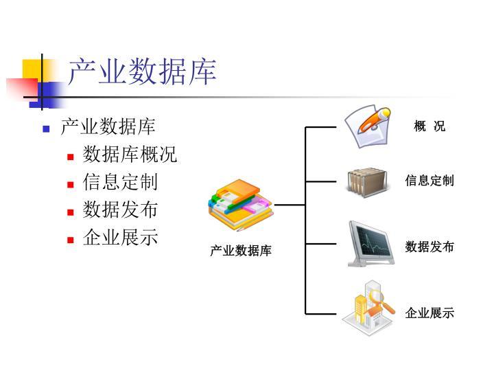 产业数据库