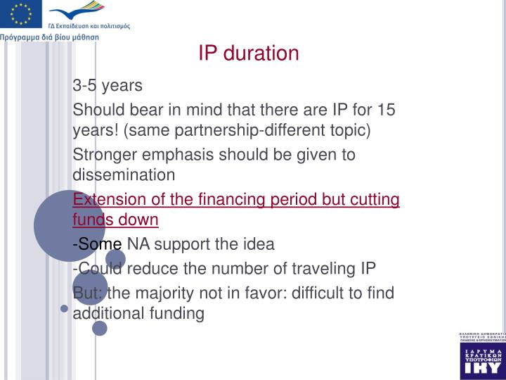 IP duration