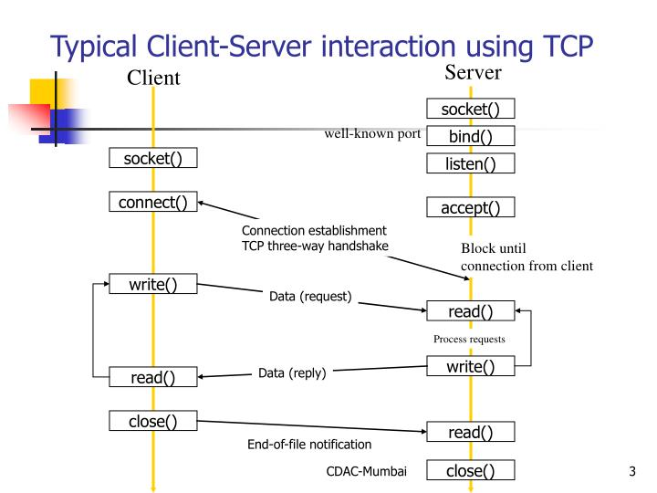 Typical client server interaction using tcp