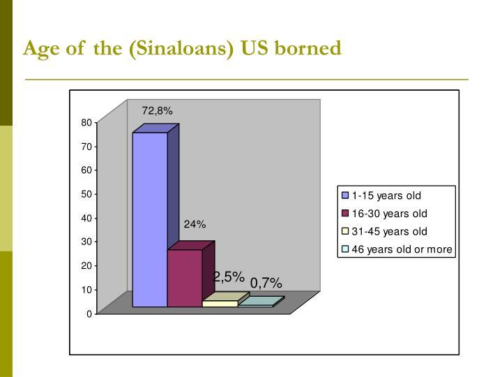 Age of the (Sinaloans) US borned