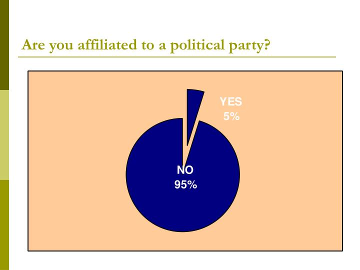 Are you affiliated to a political party?