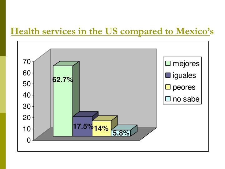 Health services in the US compared to Mexico's