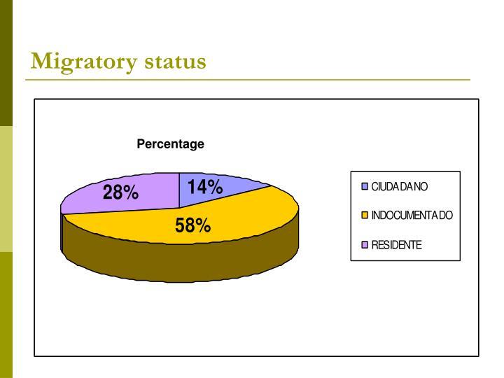 Migratory status