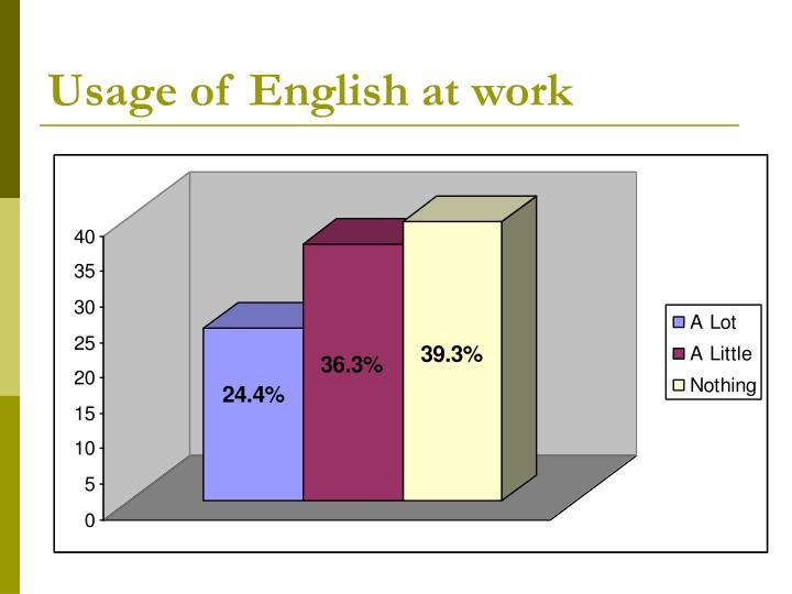 Usage of English at work