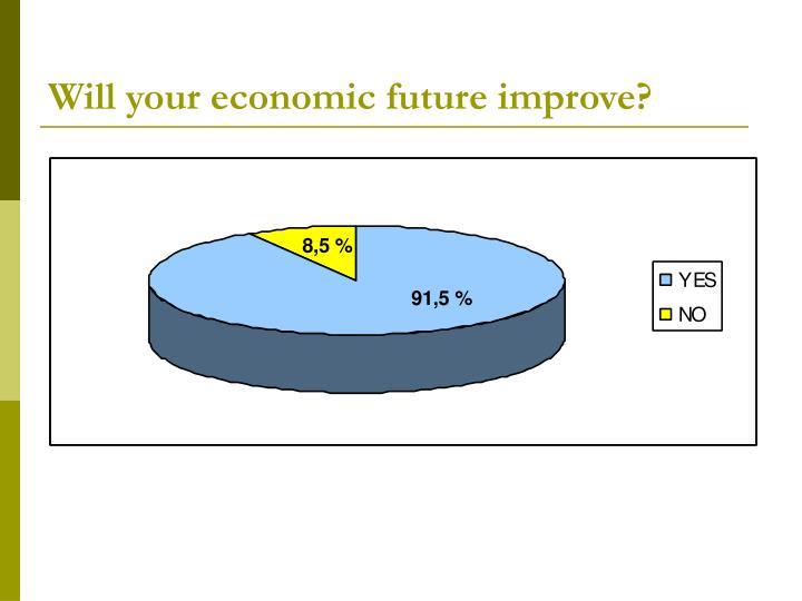 Will your economic future improve?