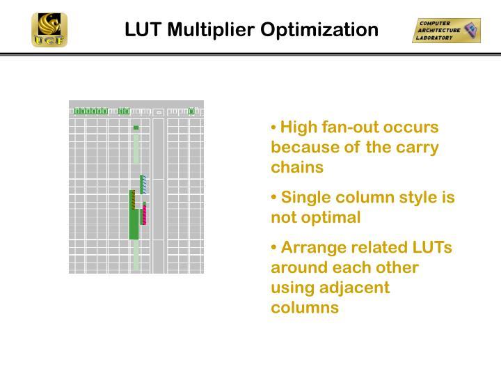 LUT Multiplier Optimization