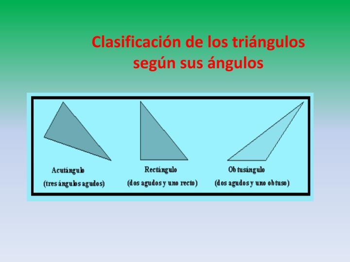 Clasificación de los triángulos según sus ángulos