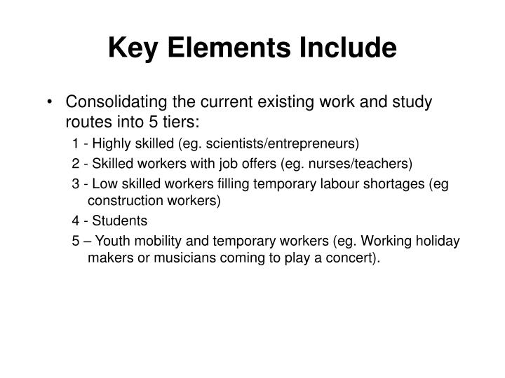 Key Elements Include