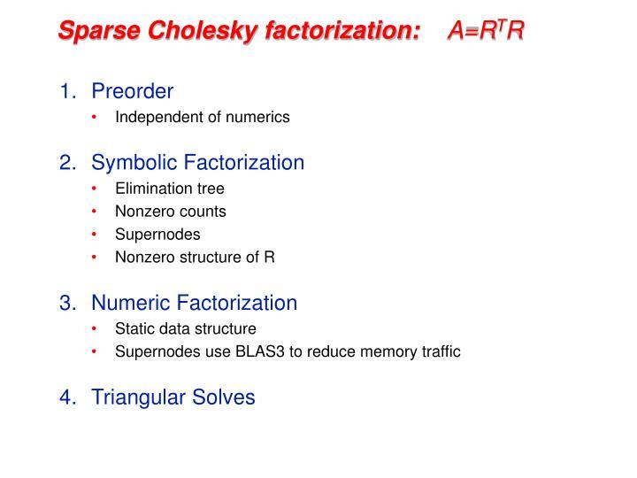 Sparse Cholesky factorization: