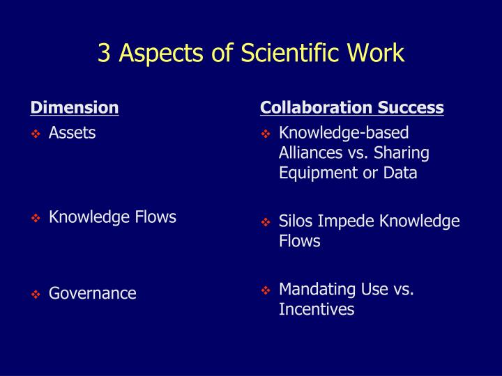 3 Aspects of Scientific Work