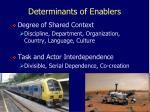 determinants of enablers