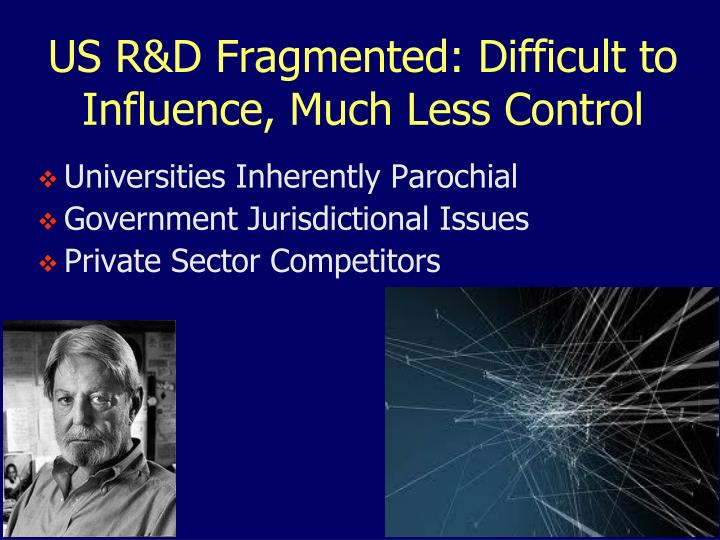 US R&D Fragmented: Difficult to Influence, Much Less Control