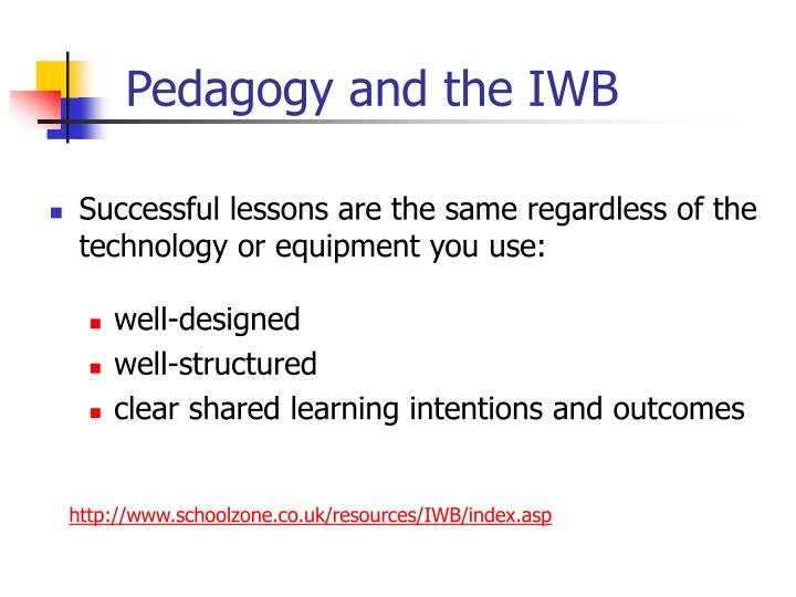 Pedagogy and the IWB