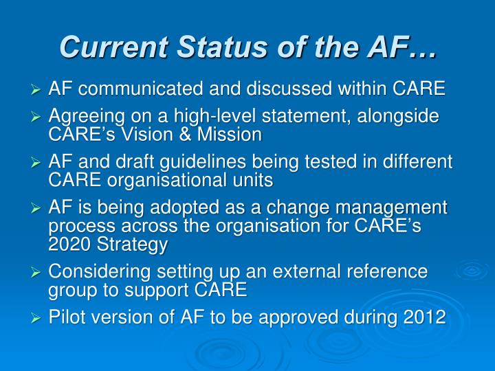 Current Status of the AF…