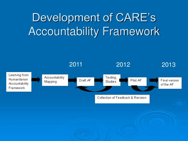 Development of CARE's Accountability Framework
