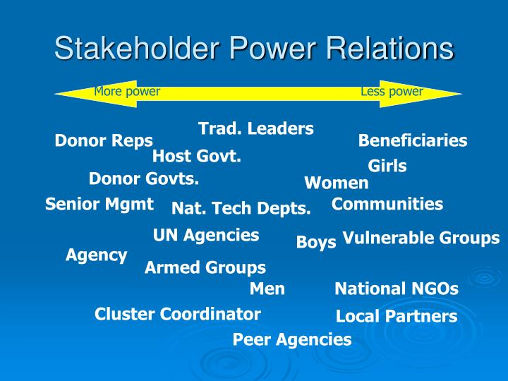 Stakeholder Power Relations