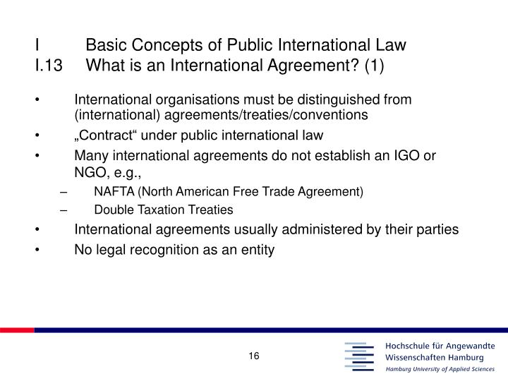 IBasic Concepts of Public International Law