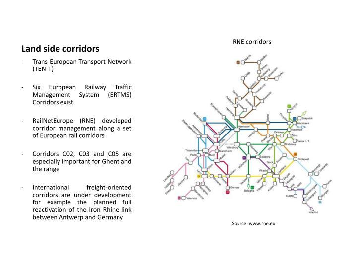 Land side corridors